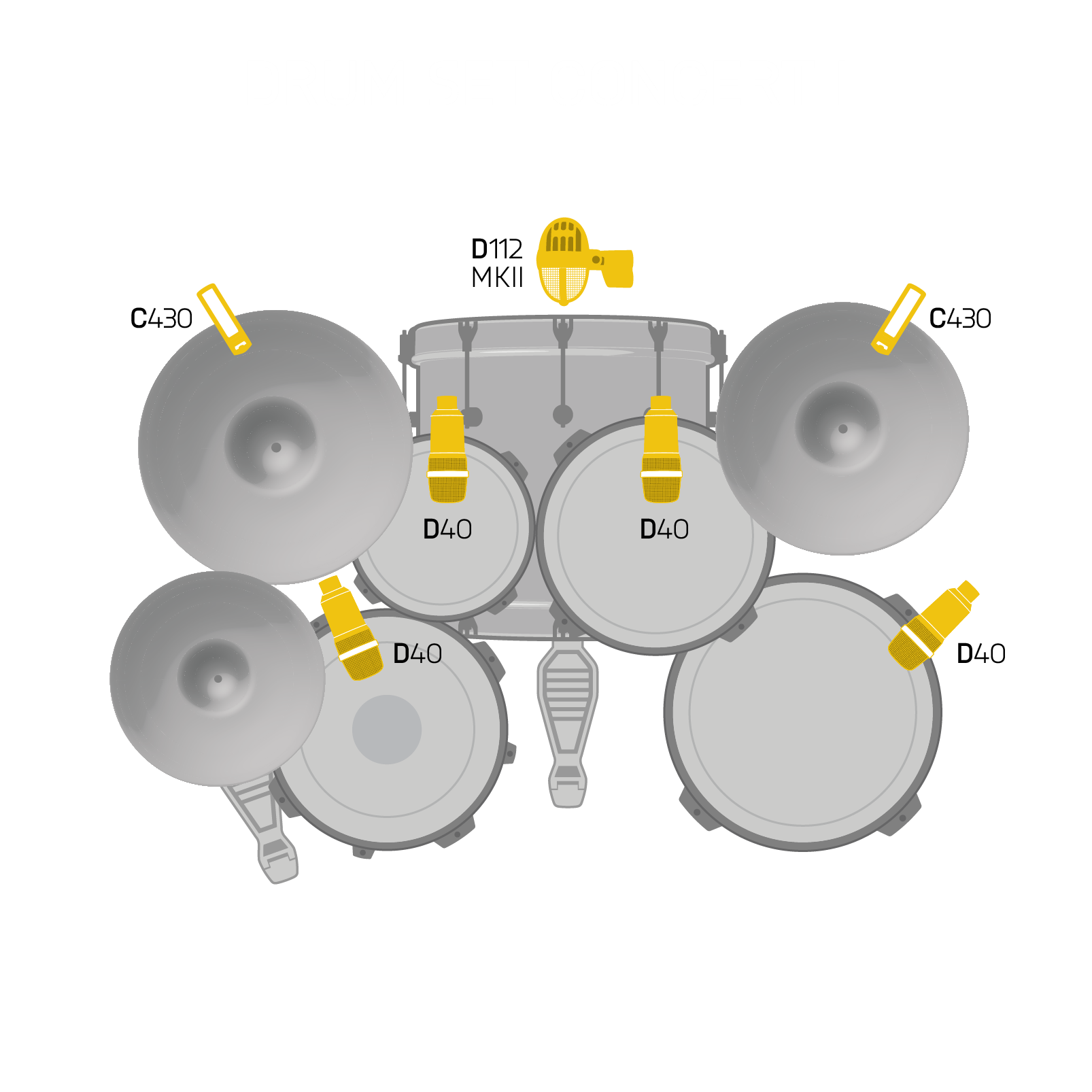 Drum Set Concert I - Black - Professional drum microphone set - Detailshot 1